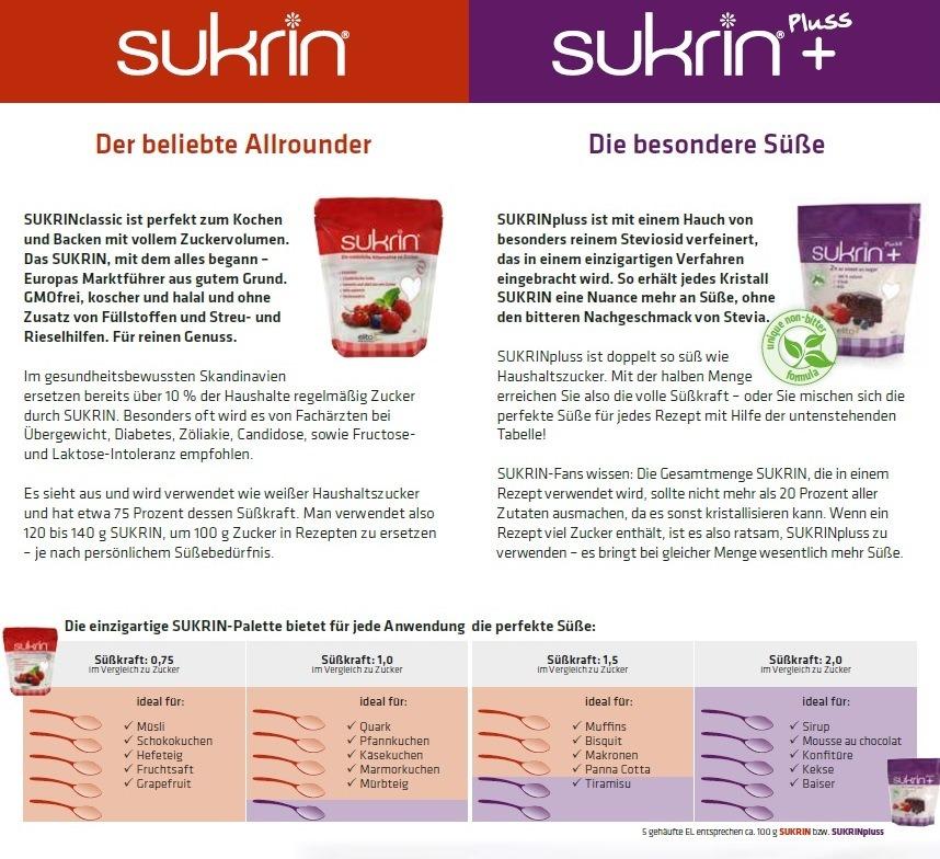 sukrin-ist-eine-natuerlich-alternative-zu-zucker